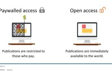 A presentation slide outlining paywalled access versus open access, from the update providing to the UC Board of Regents' Student and Academic Affairs Committee